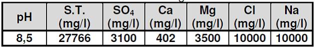 ganaderia - efecto del consumo de agua de mala calidad en bovinos para carne - tabla 1