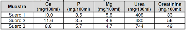 ganaderia - efecto del consumo de agua de mala calidad en bovinos para carne - tabla 2